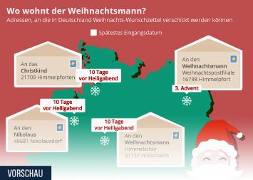 Weihnachten in Deutschland Infografik - Wo wohnt der Weihnachtsmann?