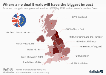 Where a no deal Brexit will have the biggest impact