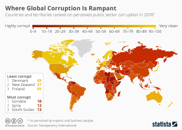Crime and punishment around the world Infographic - Where Global Corruption Is Rampant