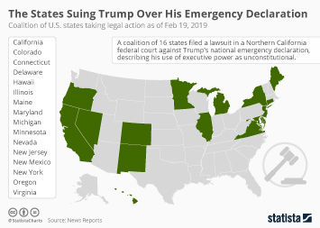 The Trump Administration Infographic - The States Suing Trump Over His Emergency Declaration
