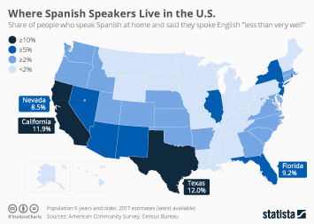 Where Spanish Speakers Live in the U.S.