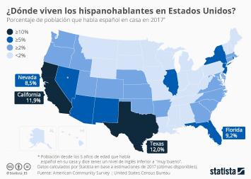Hispanics in the United States Infographic - ¿Dónde viven los hispanohablantes en Estados Unidos?