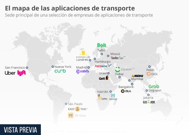 Sede principal de una selección de empresas de aplicaciones de transporte