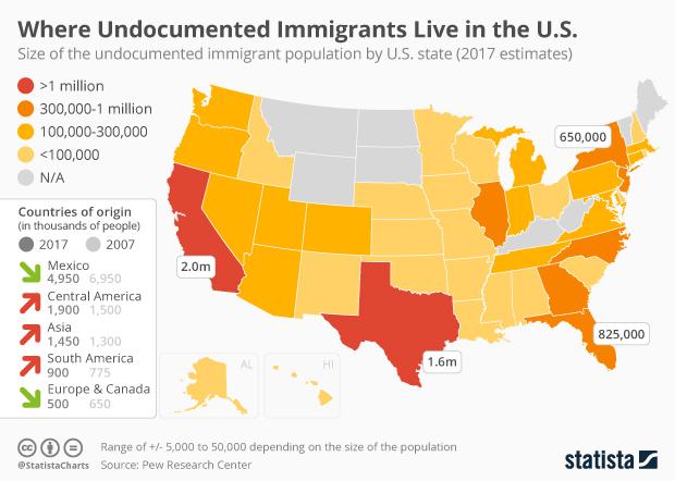 undocumented U.S. population by state