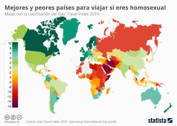 Los destinos turísticos más seguros (e inseguros) para los homosexuales