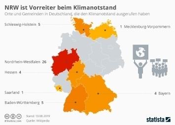 NRW ist Vorreiter beim Klimanotstand