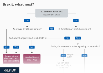 Brexit: Endgame