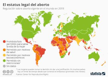 El aborto Infografía - ¿En qué países es legal el aborto?