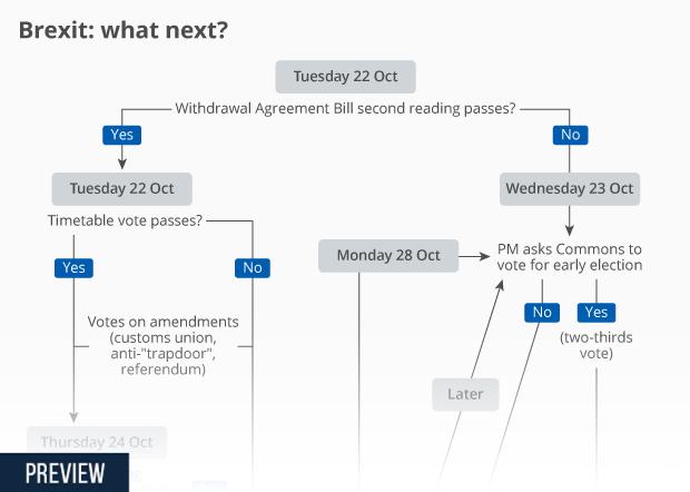 brexit-what-now-flowchart-3