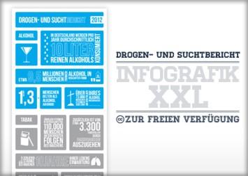 Drogen- und Suchtbericht 2012