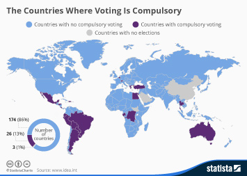 UK general election 2015 Infographic - The Countries Where Voting Is Compulsory
