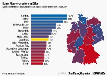 Anzahl single männer deutschland