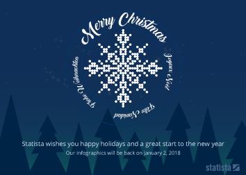 Holiday season e-commerce Infographic - Happy Holidays