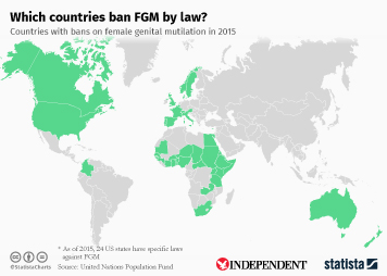 Egypt Infographic - Which countries ban FGM by law?