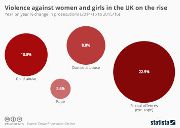 Chart: The ten countries where it's worst to be female