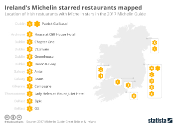 Ireland's Michelin starred restaurants mapped