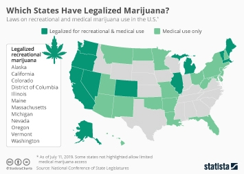 Medical marijuana in the U.S. Infographic - The States Where It's Legal To Smoke Marijuana
