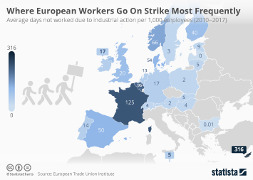 European Union Infographic - Where European Workers Go On Strike Most Frequently