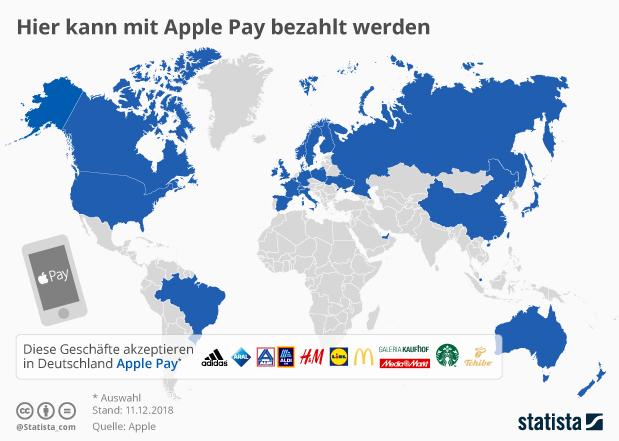 Länder in denen Apple Pay verfügbar ist