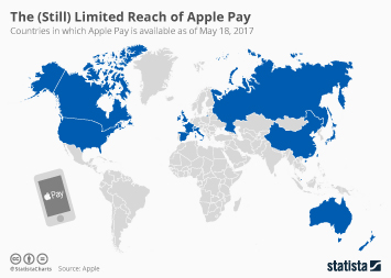 Mobile banking in the U.S. Infographic - The (Still) Limited Reach of Apple Pay