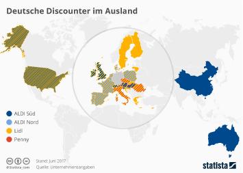 Aldi Infografik - Deutsche Discounter im Ausland