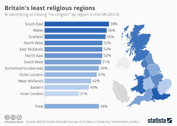 Chart religion in the uk 177000 identify as jedi statista religion in the uk altavistaventures Choice Image