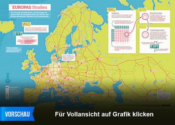 Verkehrsinfrastruktur Infografik - Unterwegs auf Europas Straßen