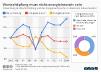 Wertschoepfung und Energieverbrauch des deutschen Industriesektors