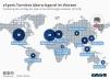 Verteilung der wichtigsten eSport Veranstaltungen weltweit