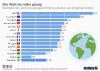 Ökologischer Fußabdruck Die Welt ist nicht genug