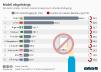 die 10 Länder mit den meisten Einwohnern ohne Mobil Zugang