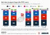 Wahlverhalten bei der Nationalratswahl in Österreich nach Geschlecht und Altersgruppen