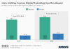 Holiday Season Digital Spending Has Developed