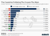The Countries Polluting The Oceans The Most