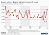 excess winter deaths eng wal