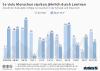 Todesopfer infolge von Lawinen in der Schweiz und Österreich