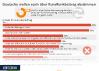 Meinung zu Abstimmung über Rundfunkbeitrag in Deutschland