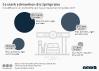 Preisdifferenzen bei Kraftstoffen an deutschen Tankstellen