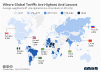 Where Global Tariffs Are Highest And Lowest