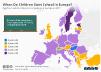 When Do Children Start School In Europe