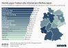 Durchschnittliche Wohnungsgrößen in den Bundesländern