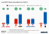 comparaison valeur boursiere et croissance annuelle des batx et gafa