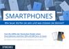 Smartphones: Wie teuer dürfen sie sein und was müssen sie können?