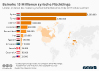 Beinahe 13 Millionen syrische Flüchtlinge
