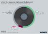 Vinyl Resurgance, Style over Substance?