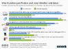 Statista Omnichannel Readiness Index ORIX