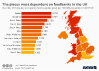 The places most dependent on foodbanks UK