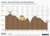 Anteil von Braunkohle an der Stromerzeugung in Deutschland
