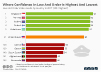 Where Confidence In Law And Order Is Highest And Lowest