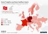 Wahlberechtigte Türken in Europa